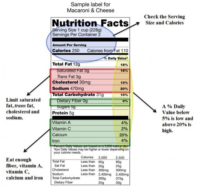 reading nutrition labels worksheet